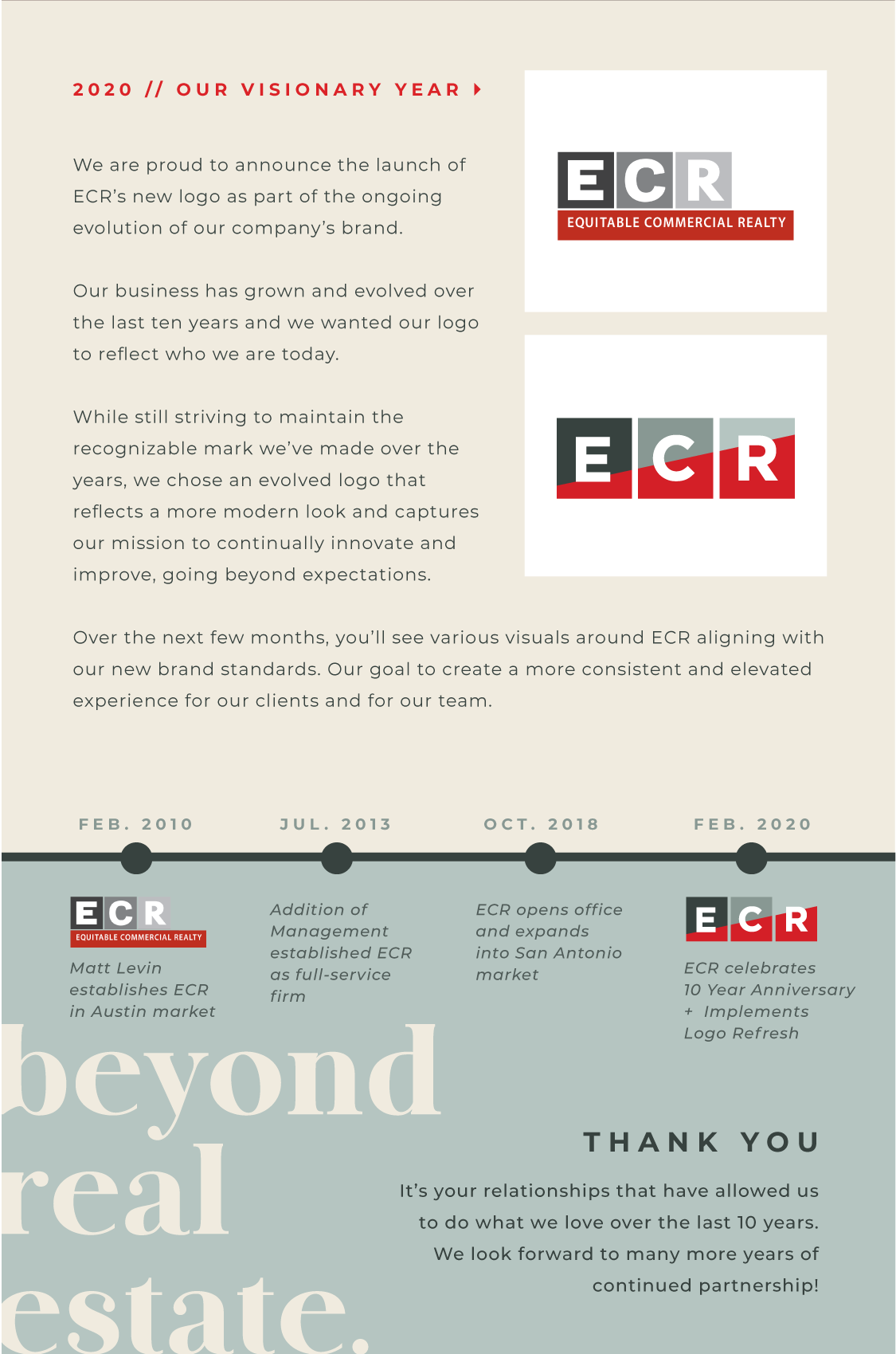 ECR Brand Refresh Diagram
